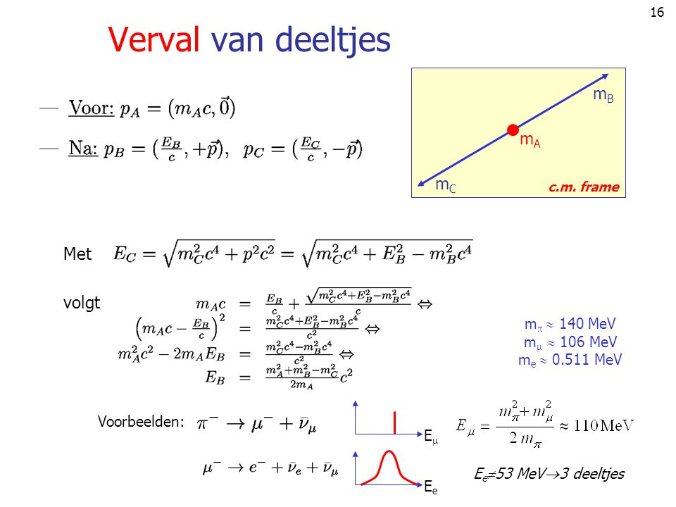 16 Verval van deeltjes mAmA mBmB mCmC c.m.