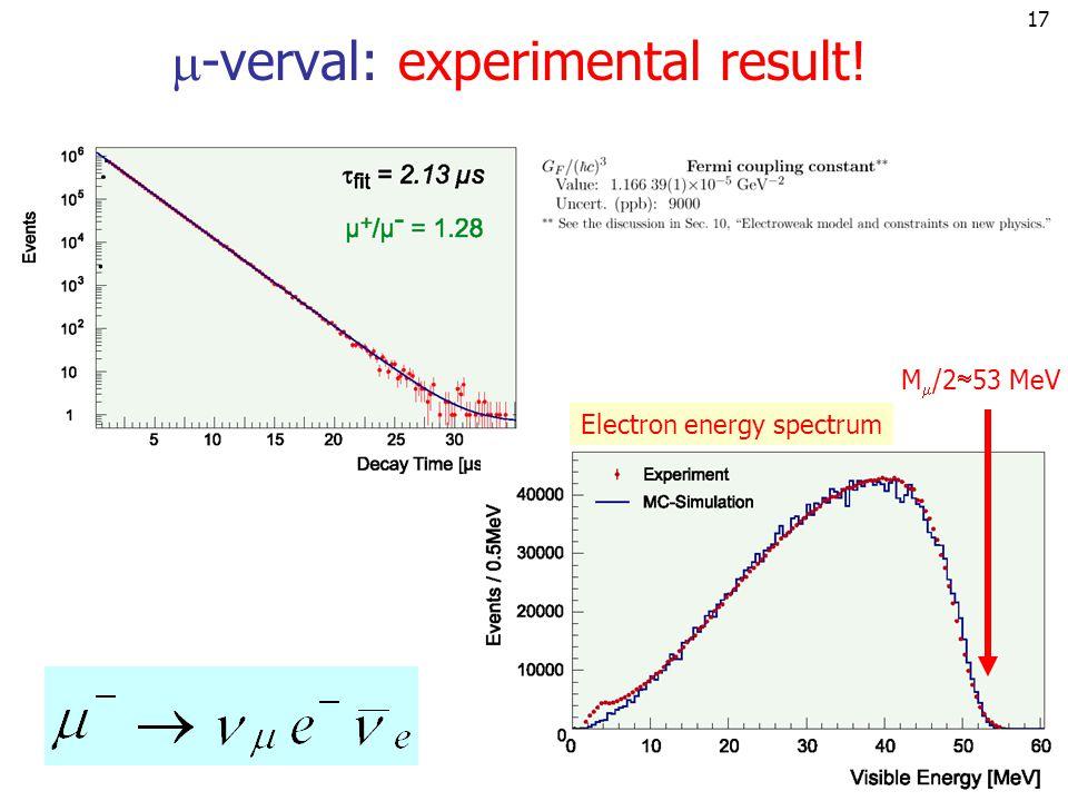 17  -verval: experimental result! M  /2  53 MeV Electron energy spectrum