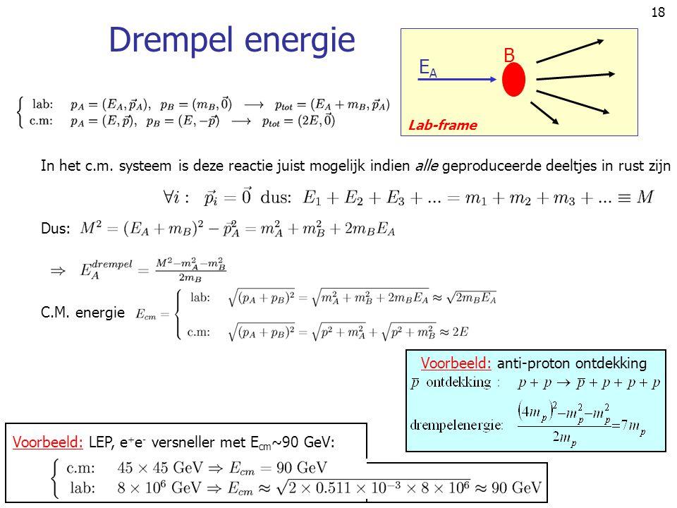 18 Drempel energie EAEA B Lab-frame In het c.m.
