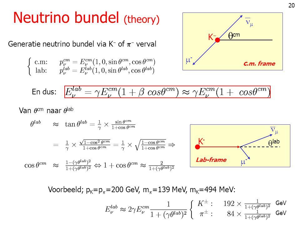 20 Neutrino bundel (theory) Generatie neutrino bundel via K  of   verval c.m.