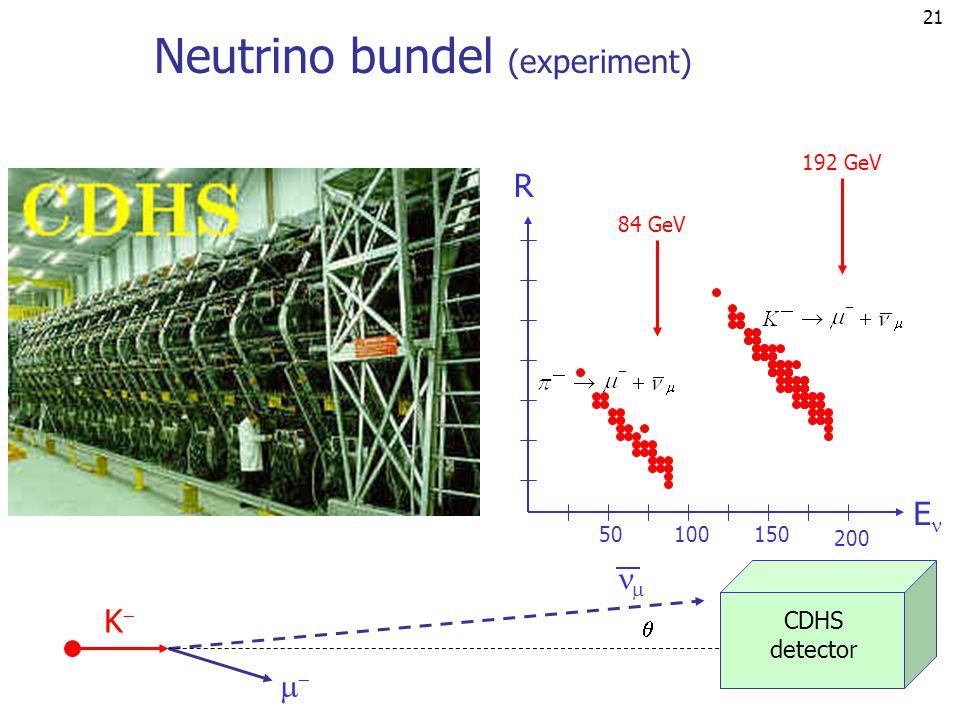 21 Neutrino bundel (experiment)  E R 50100150 200 84 GeV 192 GeV KK   CDHS detector