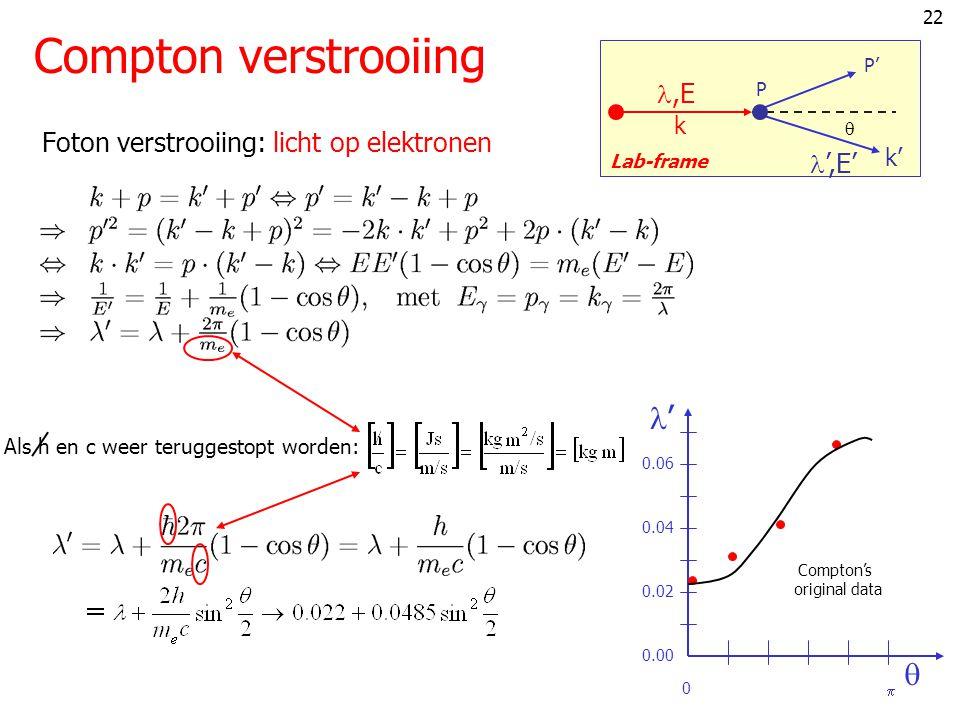 22 Compton verstrooiing Foton verstrooiing: licht op elektronen  Lab-frame,E ',E' P P' k k' Als h en c weer teruggestopt worden: 0.00 0.02 0.04 0.06 Compton's original data  ' 0 