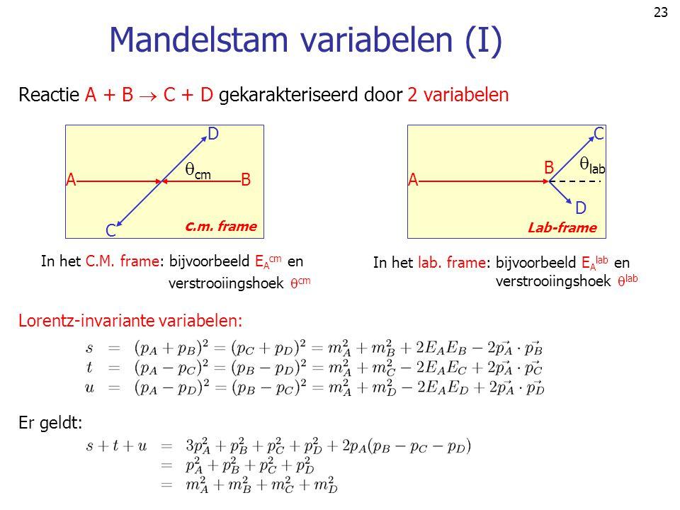 23 Mandelstam variabelen (I) Reactie A + B  C + D gekarakteriseerd door 2 variabelen  cm c.m.