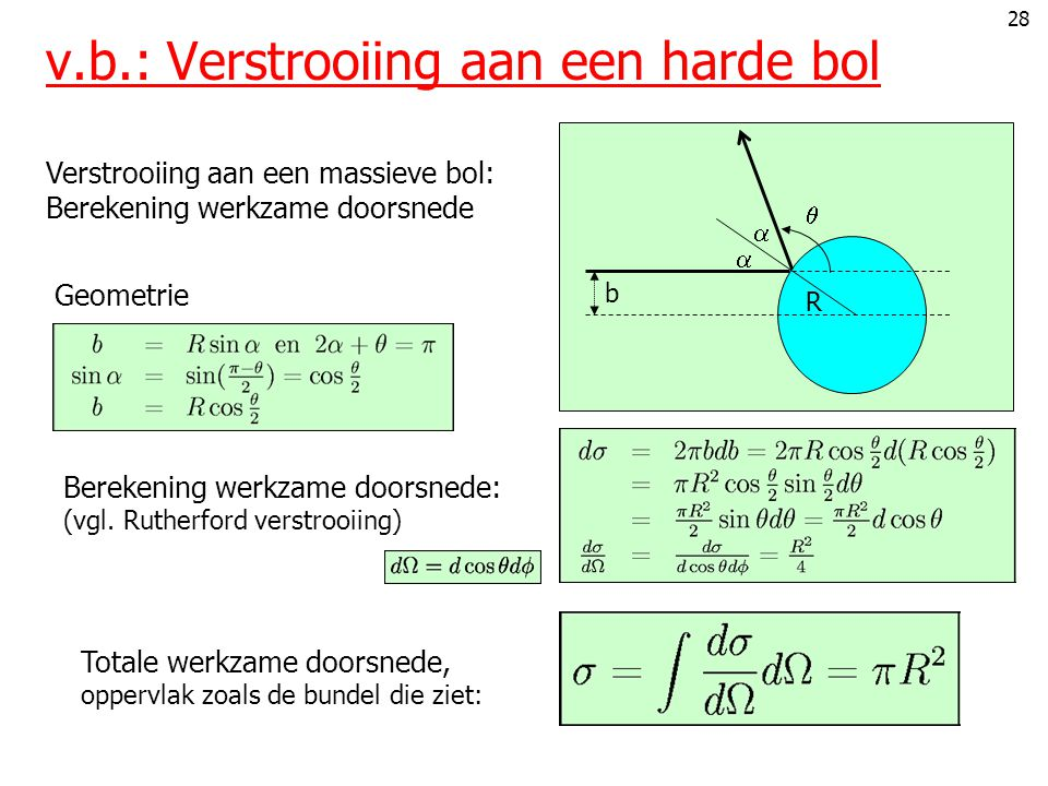 28 v.b.: Verstrooiing aan een harde bol Geometrie b R    Verstrooiing aan een massieve bol: Berekening werkzame doorsnede Totale werkzame doorsnede, oppervlak zoals de bundel die ziet: Berekening werkzame doorsnede: (vgl.