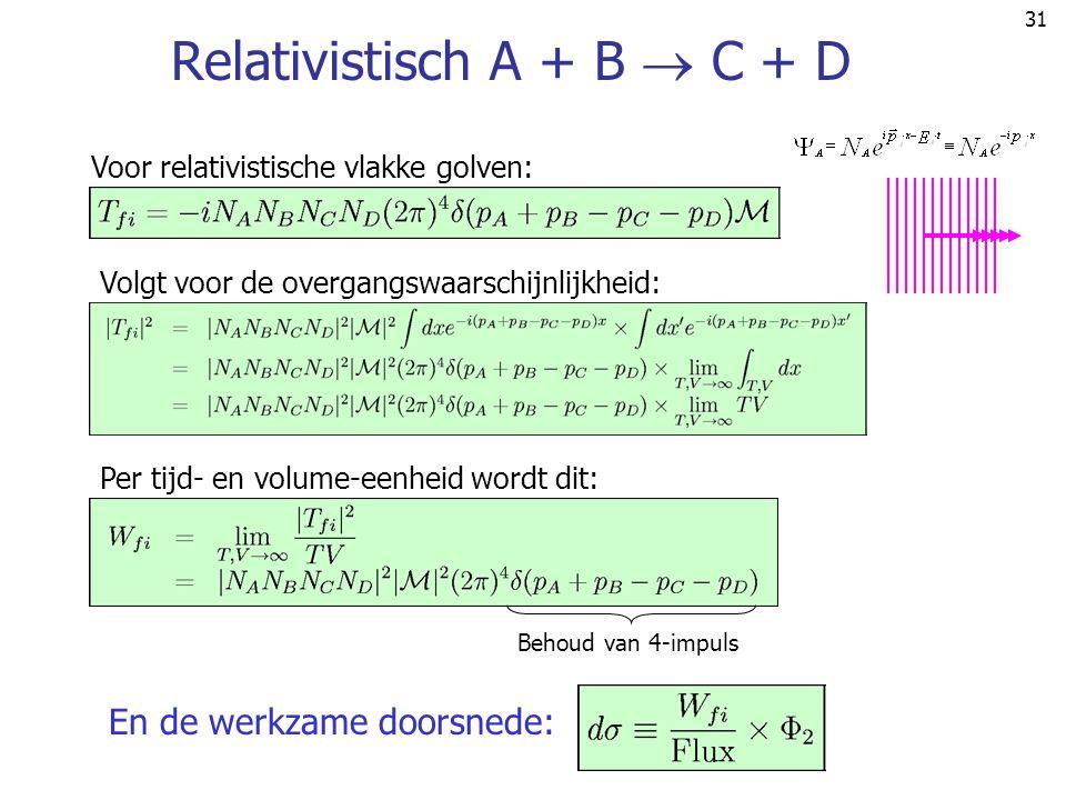 31 Relativistisch A + B  C + D Volgt voor de overgangswaarschijnlijkheid: Per tijd- en volume-eenheid wordt dit: Behoud van 4-impuls En de werkzame doorsnede: Voor relativistische vlakke golven: