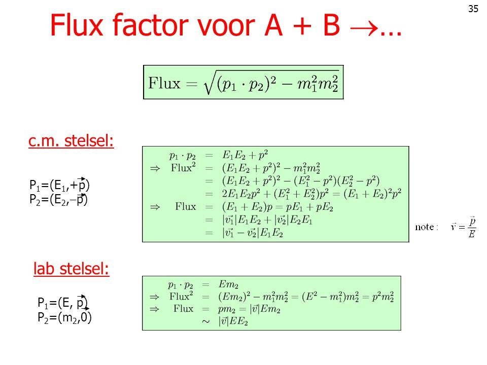 35 Flux factor voor A + B  … c.m.