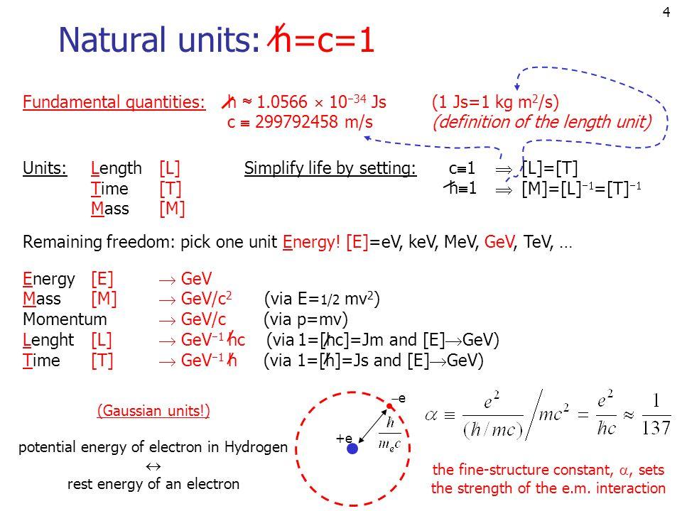 65 SO(3) representations & SU(2) symmetry      SU(2)  SO(3) Addition of angular momenta (j 1  j 2 ): j 1  j 2 = j 1  j 2  j 1  j 2 +1  j 1  j 2 +2  ……  j 1 +j 2  1  j 1 +j 2 Example: