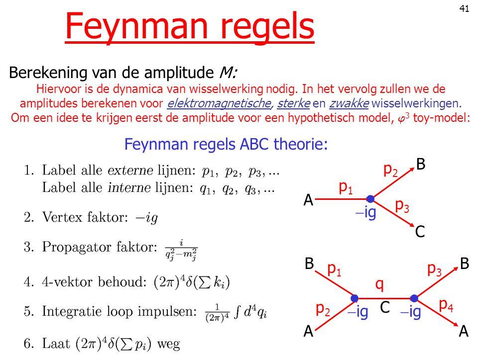 41 Feynman regels Berekening van de amplitude M: Hiervoor is de dynamica van wisselwerking nodig.