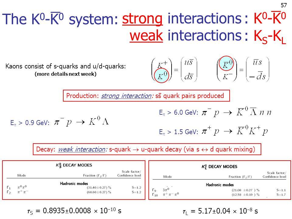 57 : K 0 -K 0 : K S -K L The K 0 -K 0 system: Kaons consist of s-quarks and u/d-quarks: (more details next week) E  > 0.9 GeV: E  > 6.0 GeV: E  > 1.5 GeV:  S = 0.8935  0.0008  10  10 s  L = 5.17  0.04  10  8 s Production: strong interaction: ss quark pairs produced strong interactions Decay: weak interaction: s-quark  u-quark decay (via s  d quark mixing) weak interactions