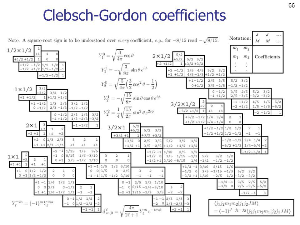 66 Clebsch-Gordon coefficients