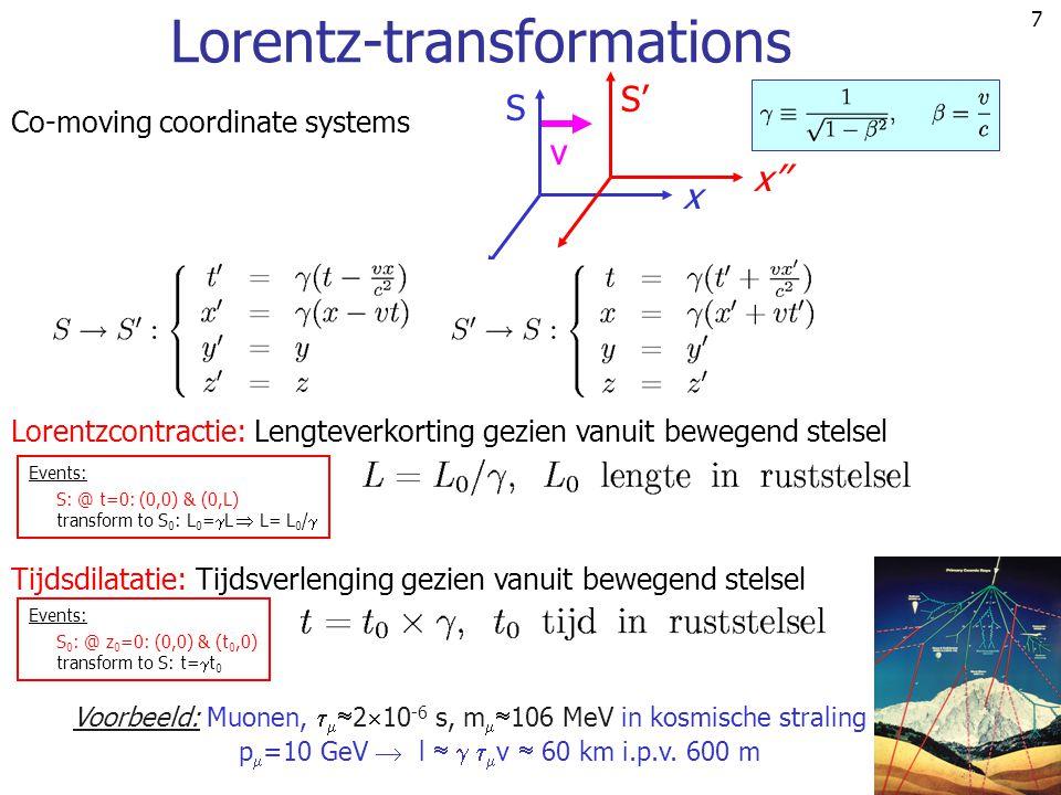 7 Lorentz-transformations Co-moving coordinate systems v S S' x x'' Voorbeeld: Muonen,    2  10 -6 s, m   106 MeV in kosmische straling p  =10 GeV  l     v  60 km i.p.v.