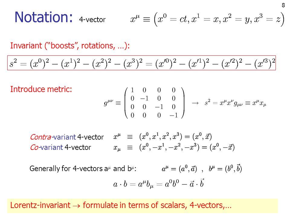 59 Schrödinger KLKL KLKL t N(t) The K 0 -K 0 system: oscillations t=0t=t K0K0 K0K0 t intensity 75% 50% 25% 100% Start with a K 0 beam