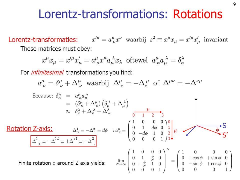 50 Coordinates: Operators: Vectors: Operators: Vectors: Coordinates: x y z reflection x y z inversion Pseudo-vectors: