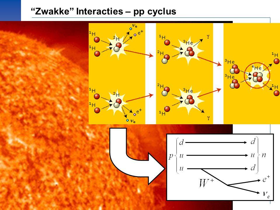 """© Prof.dr Jo van den Brand, 2010 – 19 """"Zwakke"""" Interacties – pp cyclus"""