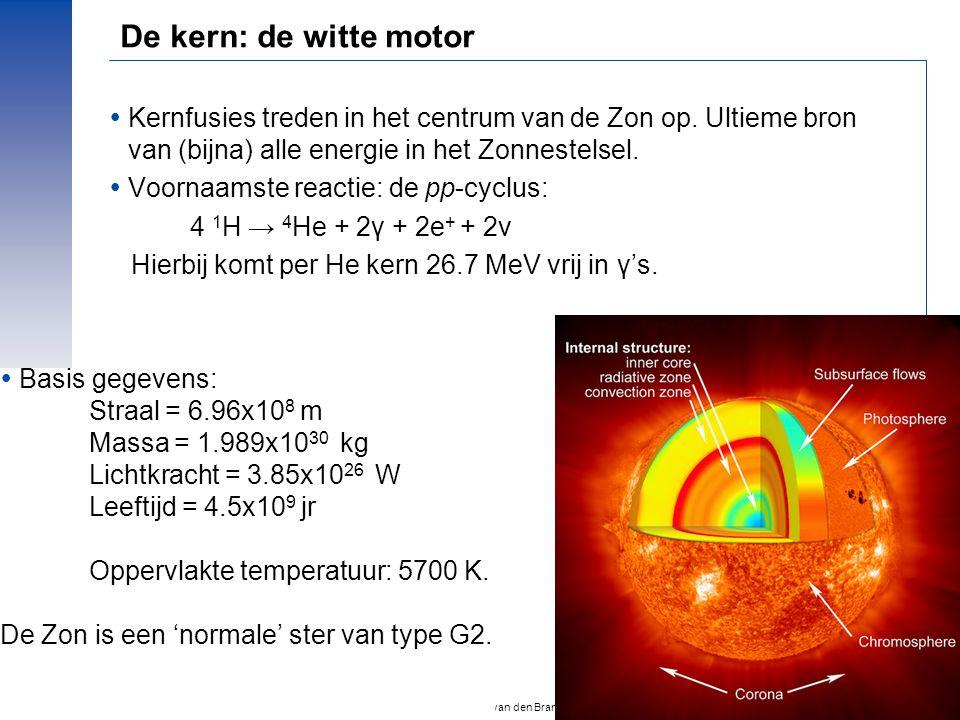 © Prof.dr Jo van den Brand, 2010 – 20 De kern: de witte motor  Kernfusies treden in het centrum van de Zon op. Ultieme bron van (bijna) alle energie