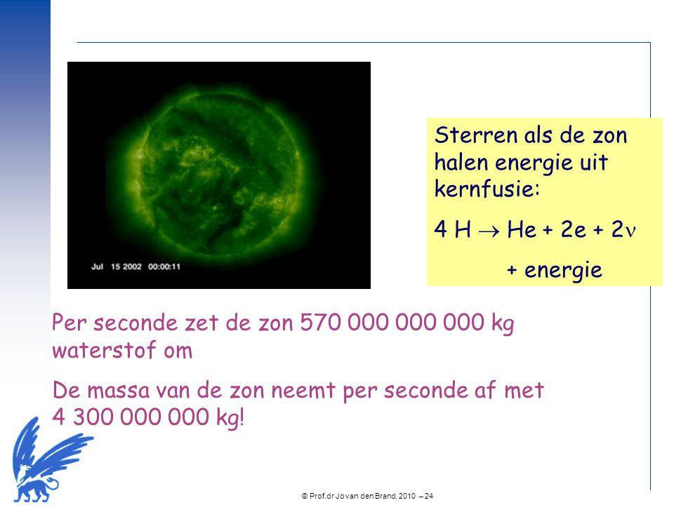 © Prof.dr Jo van den Brand, 2010 – 25 Opbouw van de zon:  Straling van kernfusie wordt in radiatieve kern naar buiten getransporteerd.