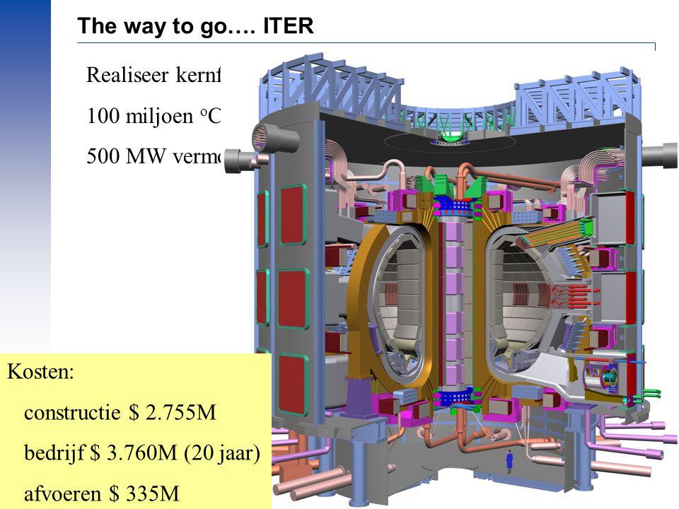 © Prof.dr Jo van den Brand, 2010 – 27 The way to go…. ITER Realiseer kernfusie op aarde 100 miljoen o C 500 MW vermogen Kosten: constructie $ 2.755M b