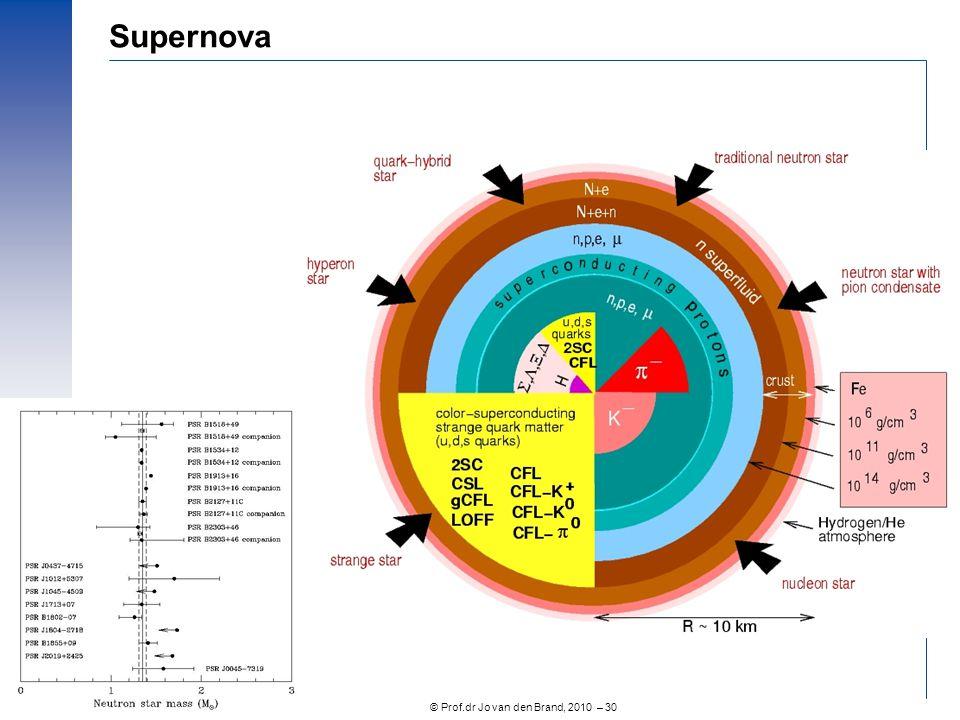 © Prof.dr Jo van den Brand, 2010 – 30 Supernova