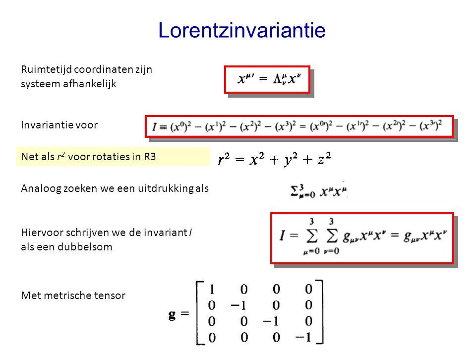 July 29, 2014Jo van den Brand11 Lorentzinvariantie Ruimtetijd coordinaten zijn systeem afhankelijk Invariantie voor Analoog zoeken we een uitdrukking als Met metrische tensor Hiervoor schrijven we de invariant I als een dubbelsom Net als r 2 voor rotaties in R3
