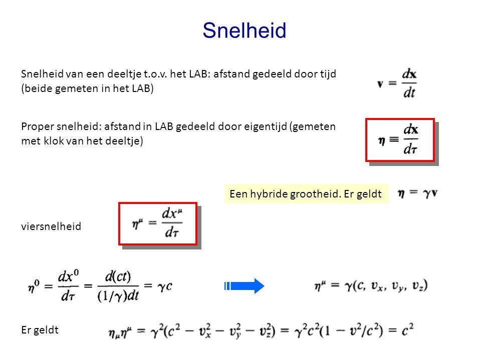 July 29, 2014Jo van den Brand14 Snelheid Snelheid van een deeltje t.o.v.