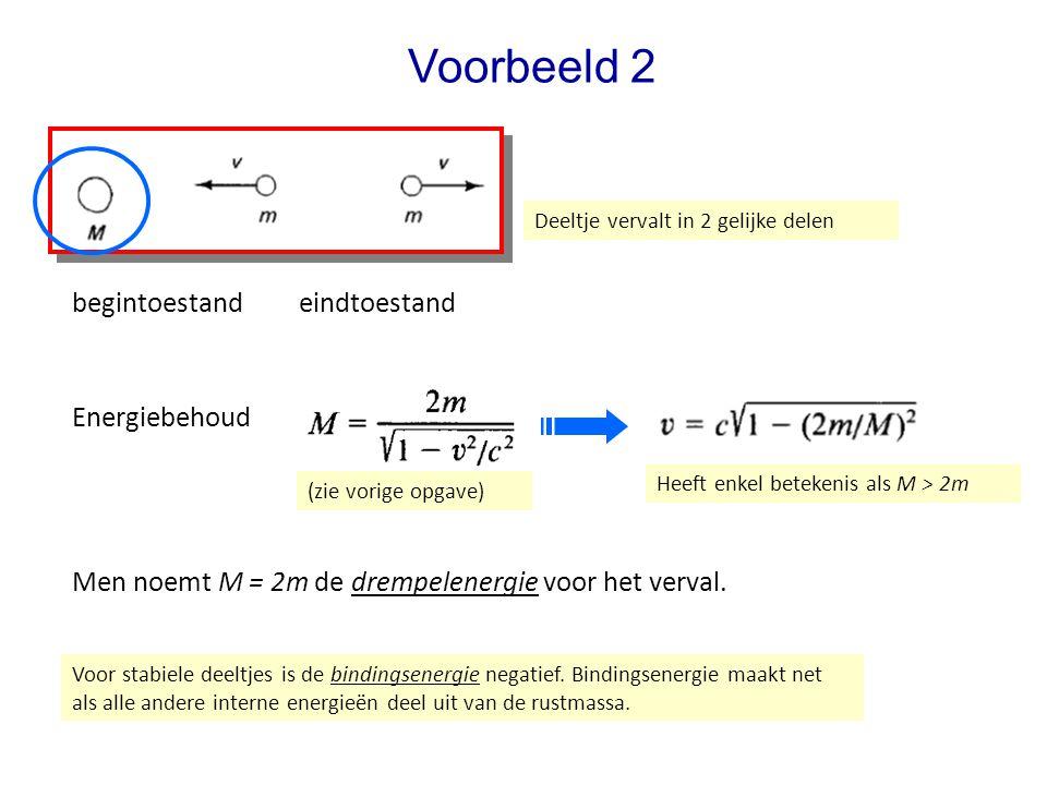 July 29, 2014Jo van den Brand19 Voorbeeld 2 Deeltje vervalt in 2 gelijke delen eindtoestand begintoestand Men noemt M = 2m de drempelenergie voor het verval.
