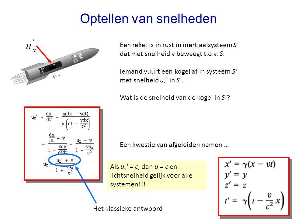 Optellen van snelheden Een raket is in rust in inertiaalsysteem S dat met snelheid v beweegt t.o.v.