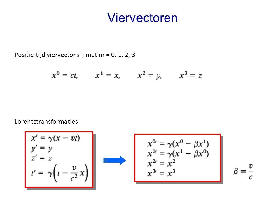 July 29, 2014Jo van den Brand9 Viervectoren Positie-tijd viervector x , met m = 0, 1, 2, 3 Lorentztransformaties