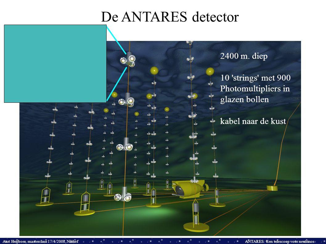Aart Heijboer, masterclass 17/4/2002, NikhefANTARES: Een telescoop voor neutrinos De ANTARES detector 2400 m. diep 10 'strings' met 900 Photomultiplie