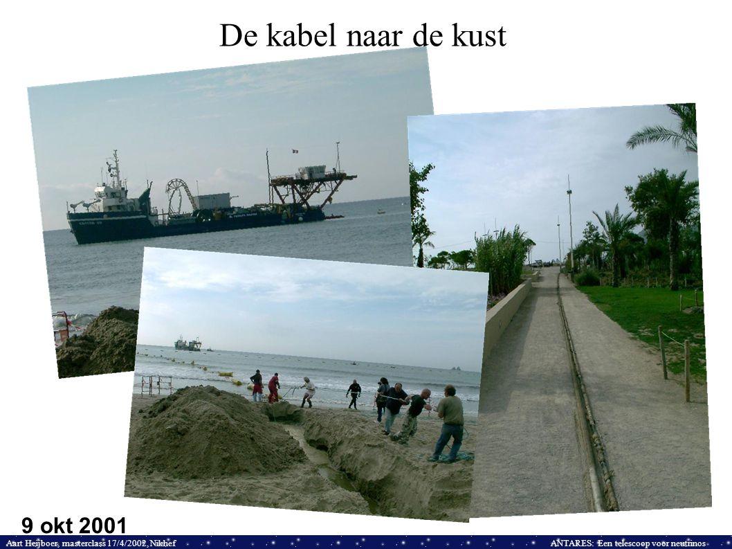 Aart Heijboer, masterclass 17/4/2002, NikhefANTARES: Een telescoop voor neutrinos De kabel naar de kust 9 okt 2001