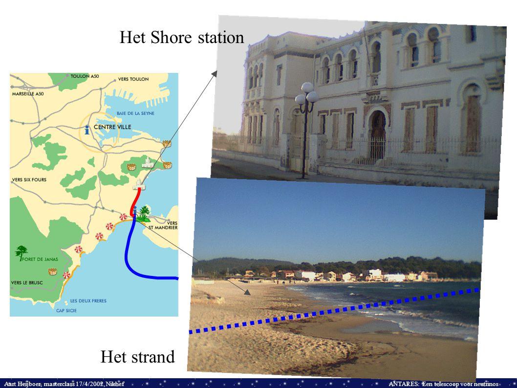 Aart Heijboer, masterclass 17/4/2002, NikhefANTARES: Een telescoop voor neutrinos Het strand Het Shore station
