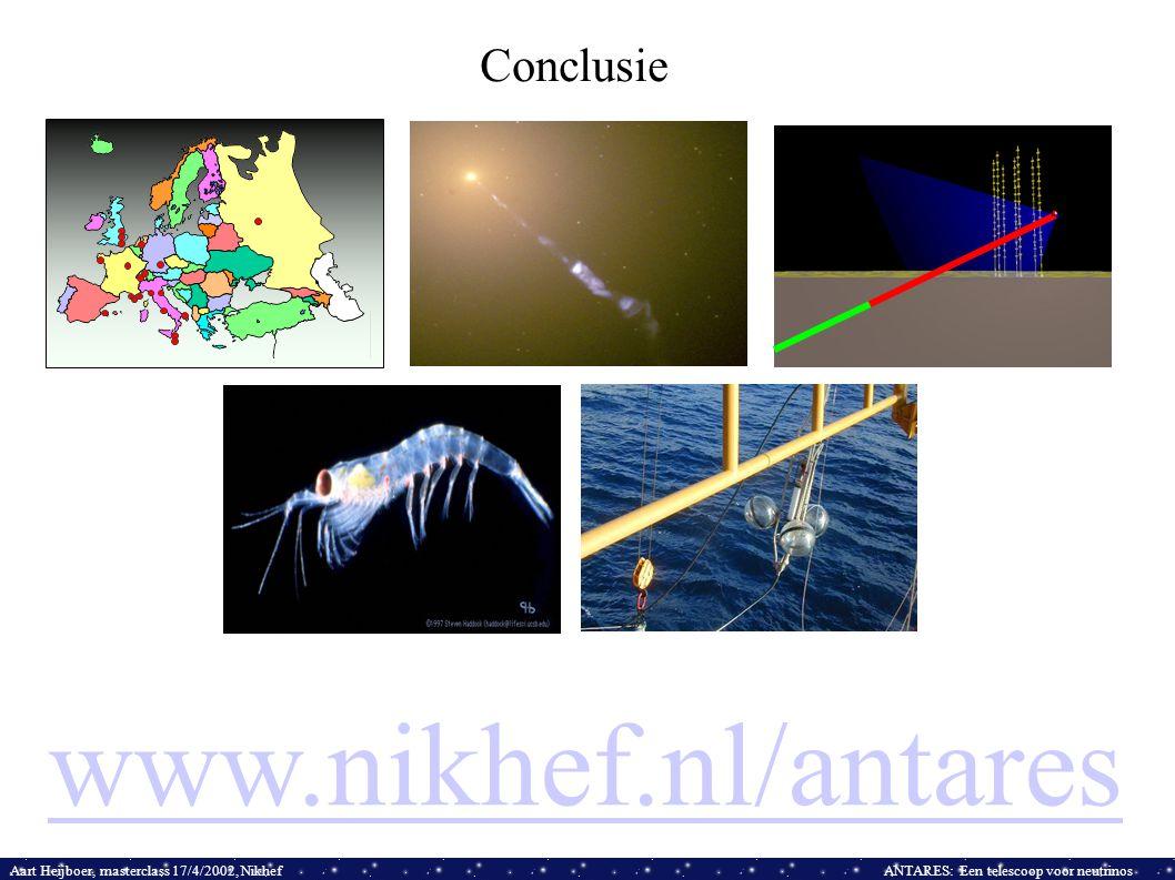 Aart Heijboer, masterclass 17/4/2002, NikhefANTARES: Een telescoop voor neutrinos www.nikhef.nl/antares Conclusie