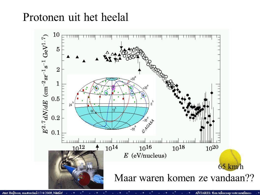 Aart Heijboer, masterclass 17/4/2002, NikhefANTARES: Een telescoop voor neutrinos Protonen uit het heelal Maar waren komen ze vandaan?? 65 km/h
