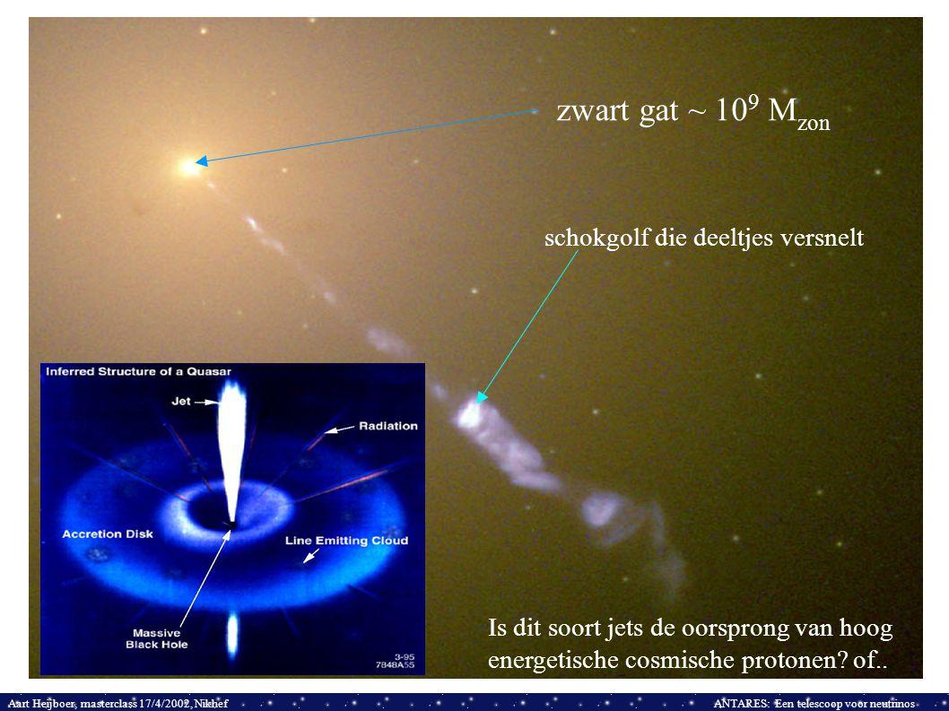Aart Heijboer, masterclass 17/4/2002, NikhefANTARES: Een telescoop voor neutrinos zwart gat ~ 10 9 M zon schokgolf die deeltjes versnelt Is dit soort jets de oorsprong van hoog energetische cosmische protonen.