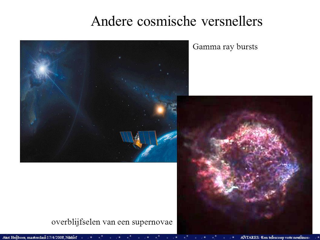 Aart Heijboer, masterclass 17/4/2002, NikhefANTARES: Een telescoop voor neutrinos Gamma ray bursts overblijfselen van een supernovae Andere cosmische
