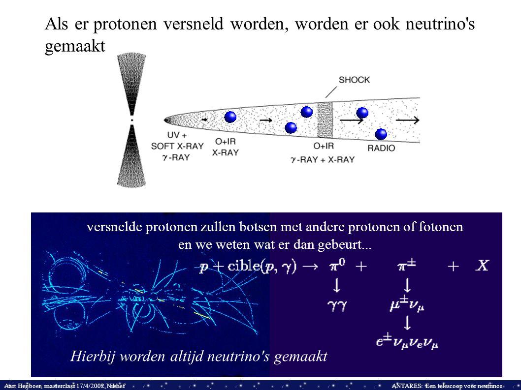 Aart Heijboer, masterclass 17/4/2002, NikhefANTARES: Een telescoop voor neutrinos versnelde protonen zullen botsen met andere protonen of fotonen en we weten wat er dan gebeurt...