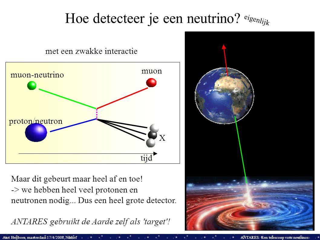 Aart Heijboer, masterclass 17/4/2002, NikhefANTARES: Een telescoop voor neutrinos Hoe detecteer je een neutrino? met een zwakke interactie muon-neutri