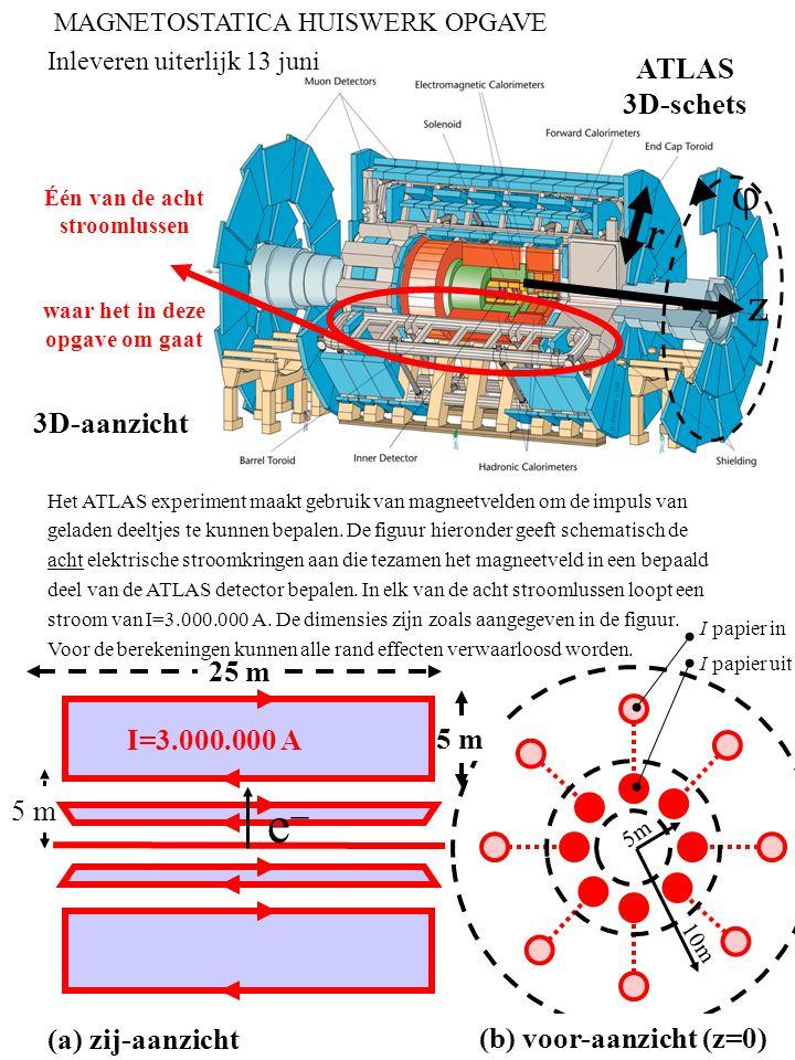 ATLAS 3D-schets Één van de acht stroomlussen waar het in deze opgave om gaat z r  3D-aanzicht 5 m I=3.000.000 A (a) zij-aanzicht (b) voor-aanzicht (z=0) 5m 10m I papier in I papier uit 25 m 5 m ee MAGNETOSTATICA HUISWERK OPGAVE Inleveren uiterlijk 13 juni Het ATLAS experiment maakt gebruik van magneetvelden om de impuls van geladen deeltjes te kunnen bepalen.