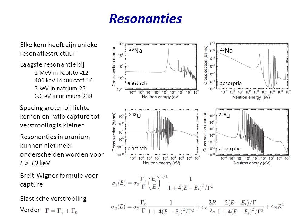 Resonanties Elke kern heeft zijn unieke resonatiestructuur Laagste resonantie bij 2 MeV in koolstof-12 400 keV in zuurstof-16 3 keV in natrium-23 6.6