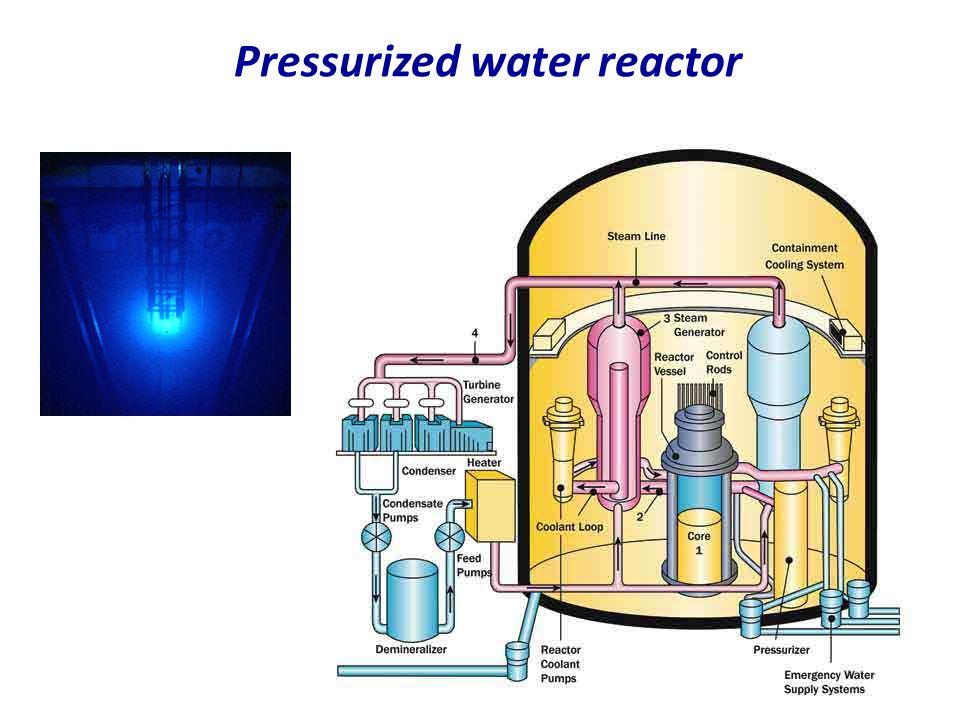 Najaar 2007Jo van den Brand36 Pressurized water reactor