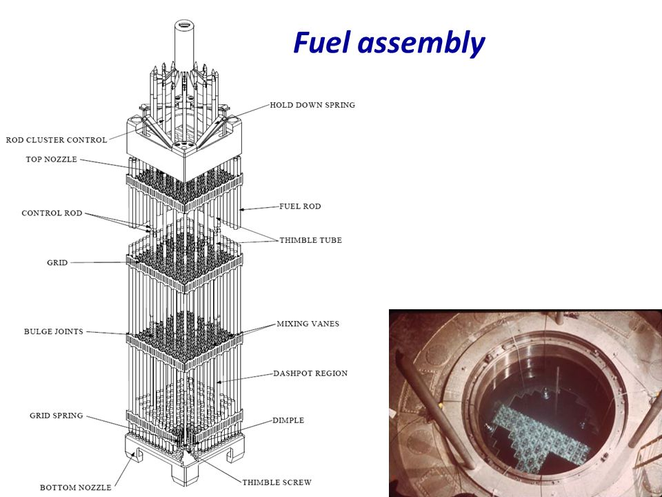 Fuel assembly 38