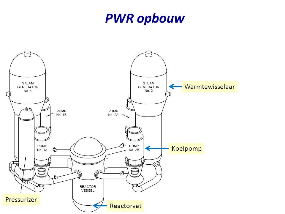 PWR opbouw Pressurizer Reactorvat Koelpomp Warmtewisselaar