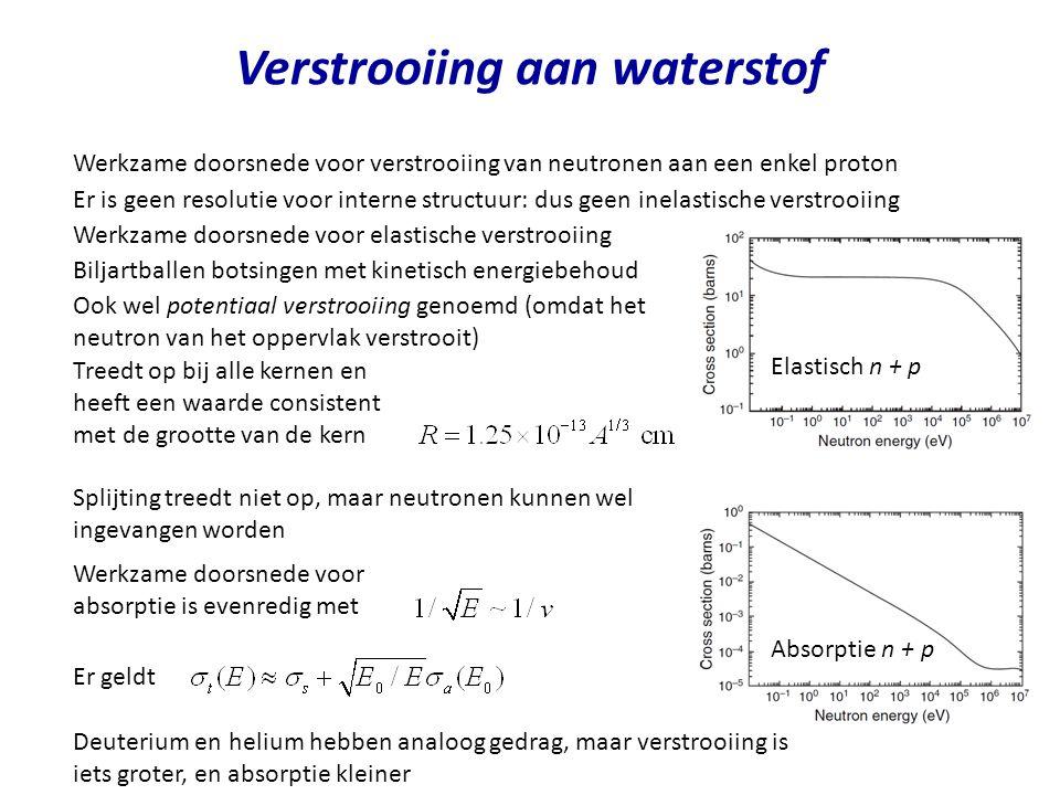 Verstrooiing aan waterstof Werkzame doorsnede voor verstrooiing van neutronen aan een enkel proton Werkzame doorsnede voor elastische verstrooiing Er