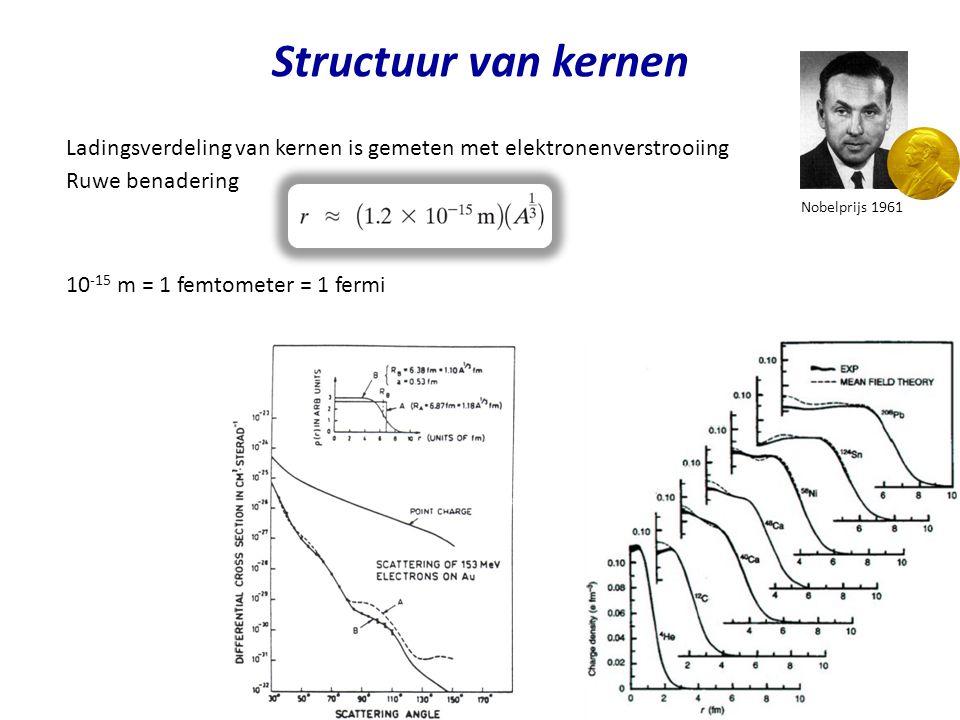 Structuur van kernen Ladingsverdeling van kernen is gemeten met elektronenverstrooiing Ruwe benadering 10 -15 m = 1 femtometer = 1 fermi Nobelprijs 19