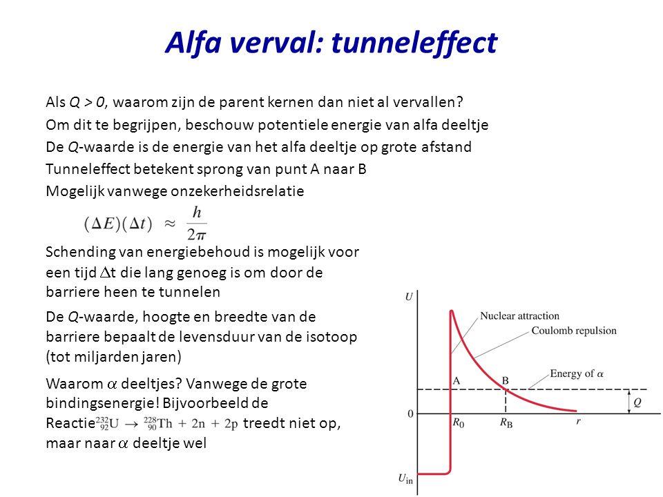 Alfa verval: tunneleffect Als Q > 0, waarom zijn de parent kernen dan niet al vervallen? Om dit te begrijpen, beschouw potentiele energie van alfa dee