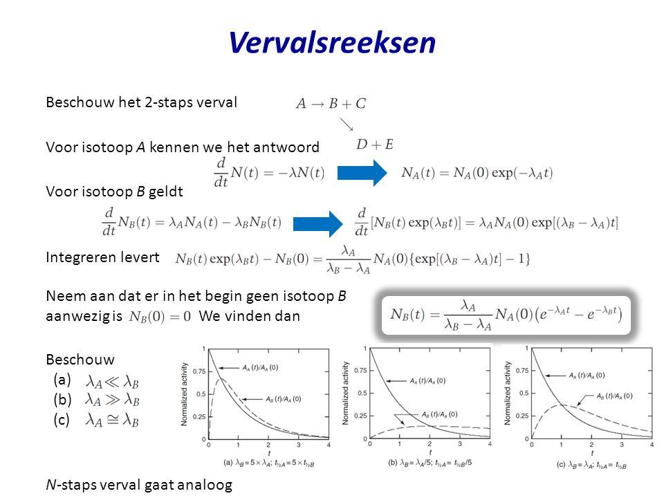 Vervalsreeksen Beschouw het 2-staps verval Voor isotoop A kennen we het antwoord Voor isotoop B geldt Integreren levert Neem aan dat er in het begin g