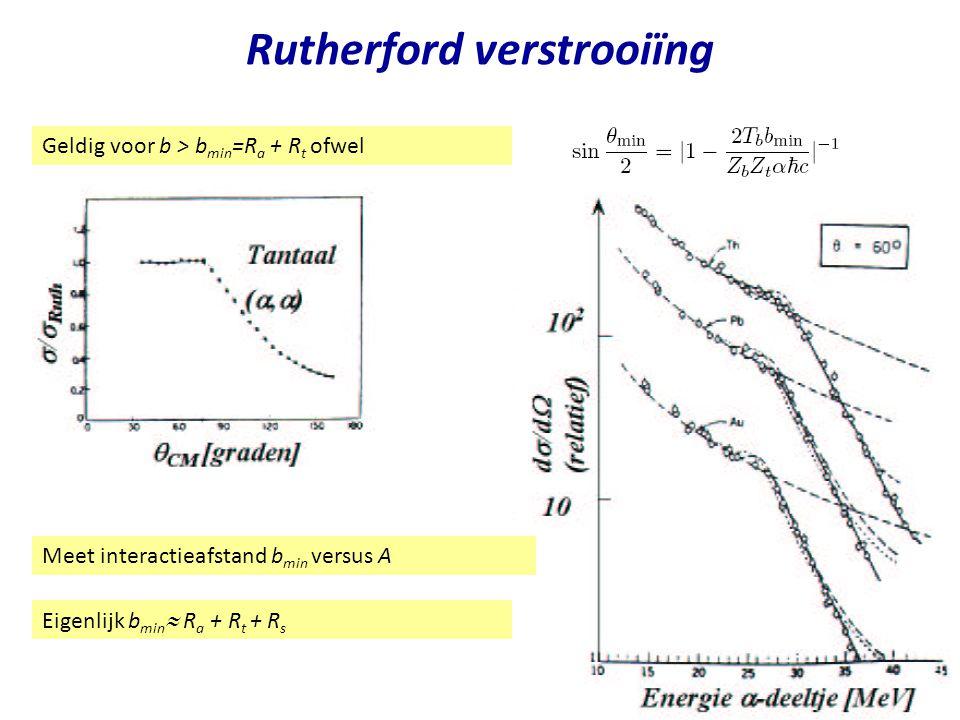 Najaar 2004Jo van den Brand5 Rutherford verstrooiïng Geldig voor b > b min =R a + R t ofwel Meet interactieafstand b min versus A Eigenlijk b min  R