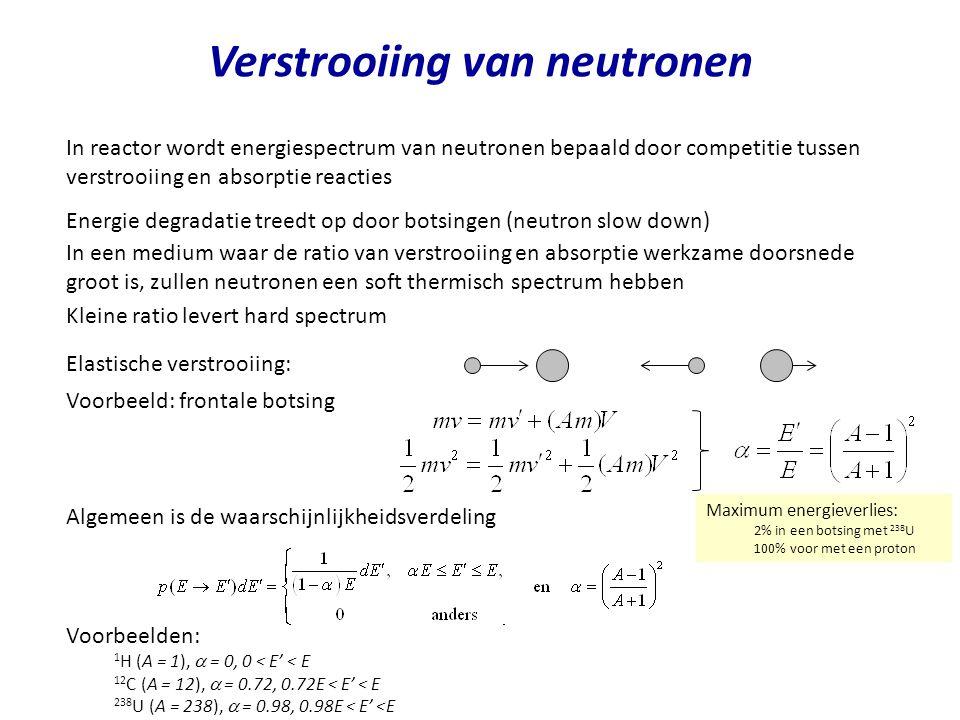 Verstrooiing van neutronen In reactor wordt energiespectrum van neutronen bepaald door competitie tussen verstrooiing en absorptie reacties Energie de