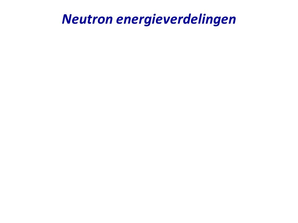 Neutron energieverdelingen