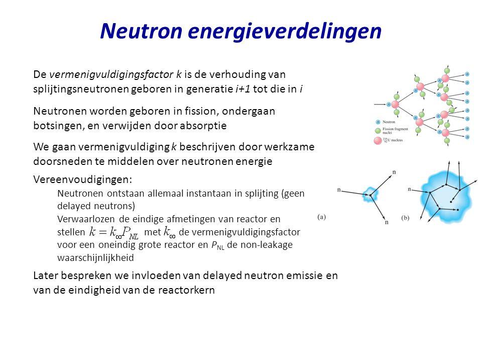 De vermenigvuldigingsfactor k is de verhouding van splijtingsneutronen geboren in generatie i+1 tot die in i Neutronen worden geboren in fission, onde