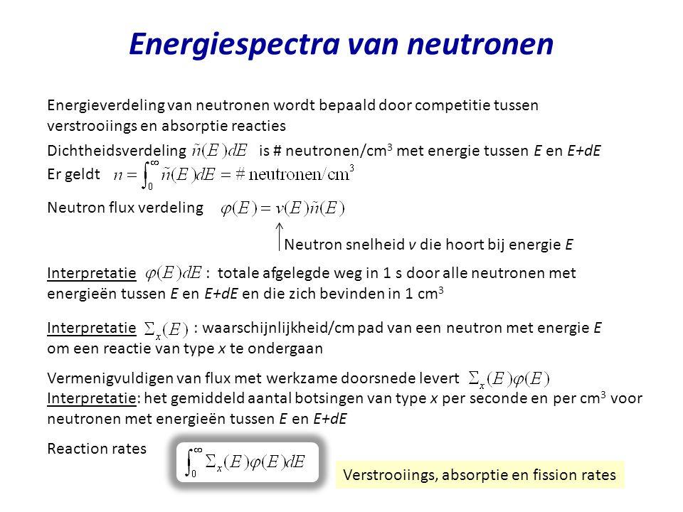 Energiespectra van neutronen Energieverdeling van neutronen wordt bepaald door competitie tussen verstrooiings en absorptie reacties Neutron flux verd